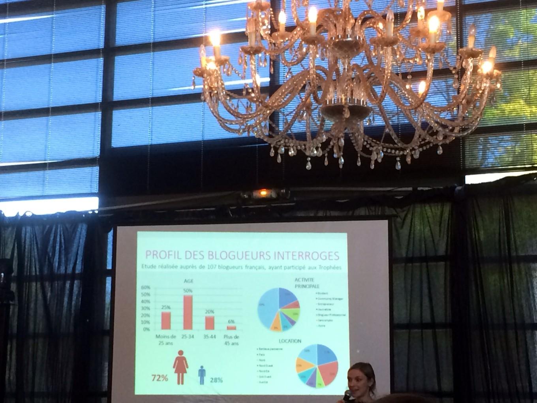Conférence marques-blogueurs aux Trophées Influenceurs 2014